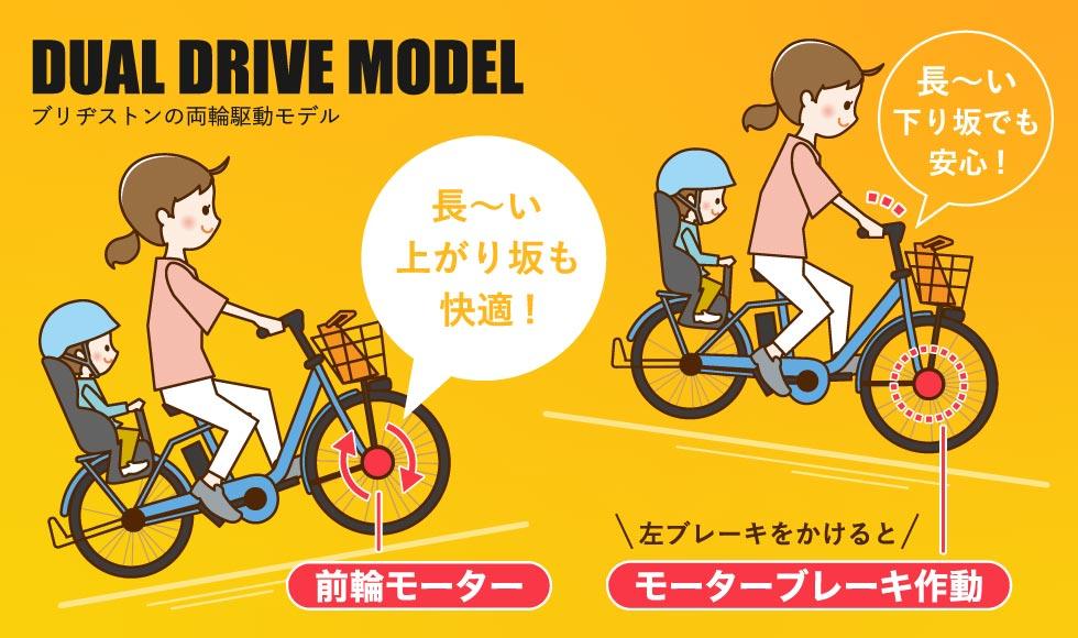 両輪駆動の電動自転車のイラスト