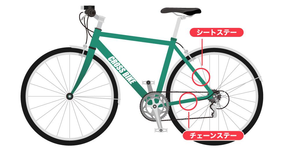 自転車のチェーンステー部分の説明