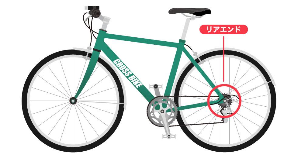 自転車のリアエンド部分の説明